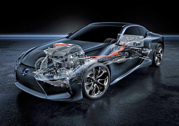 A Lexus LC 500H műszaki megoldásai